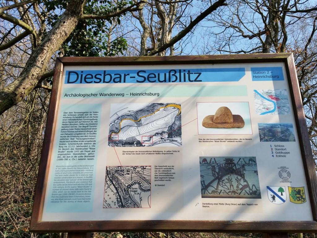 Infotafel des Archäologischen Wanderwegs an der Heinrichsburg
