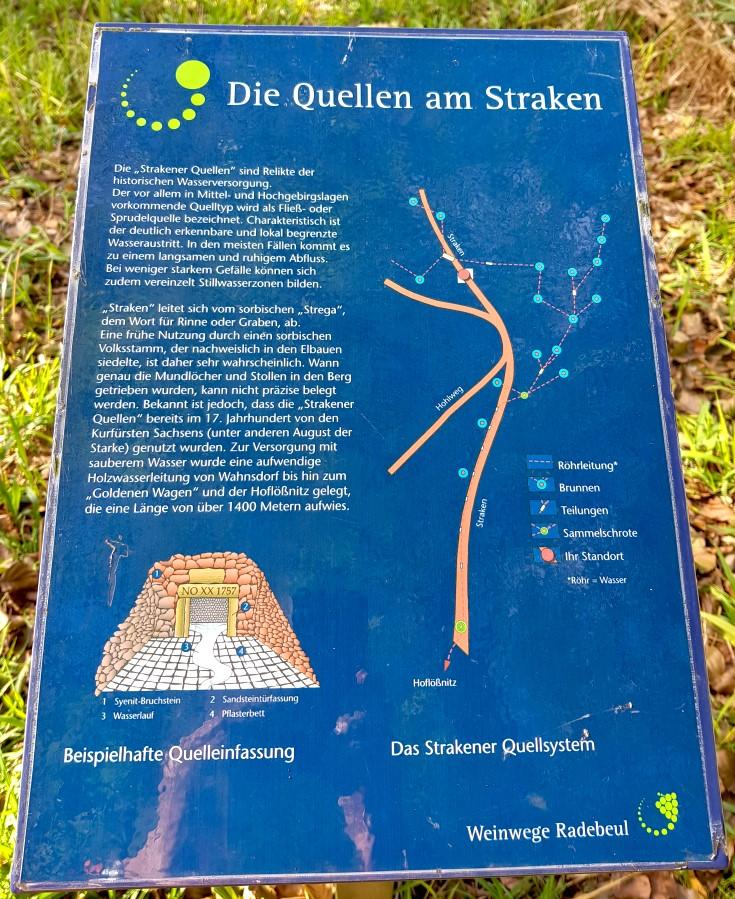 Info zum Strakener Quellsystem