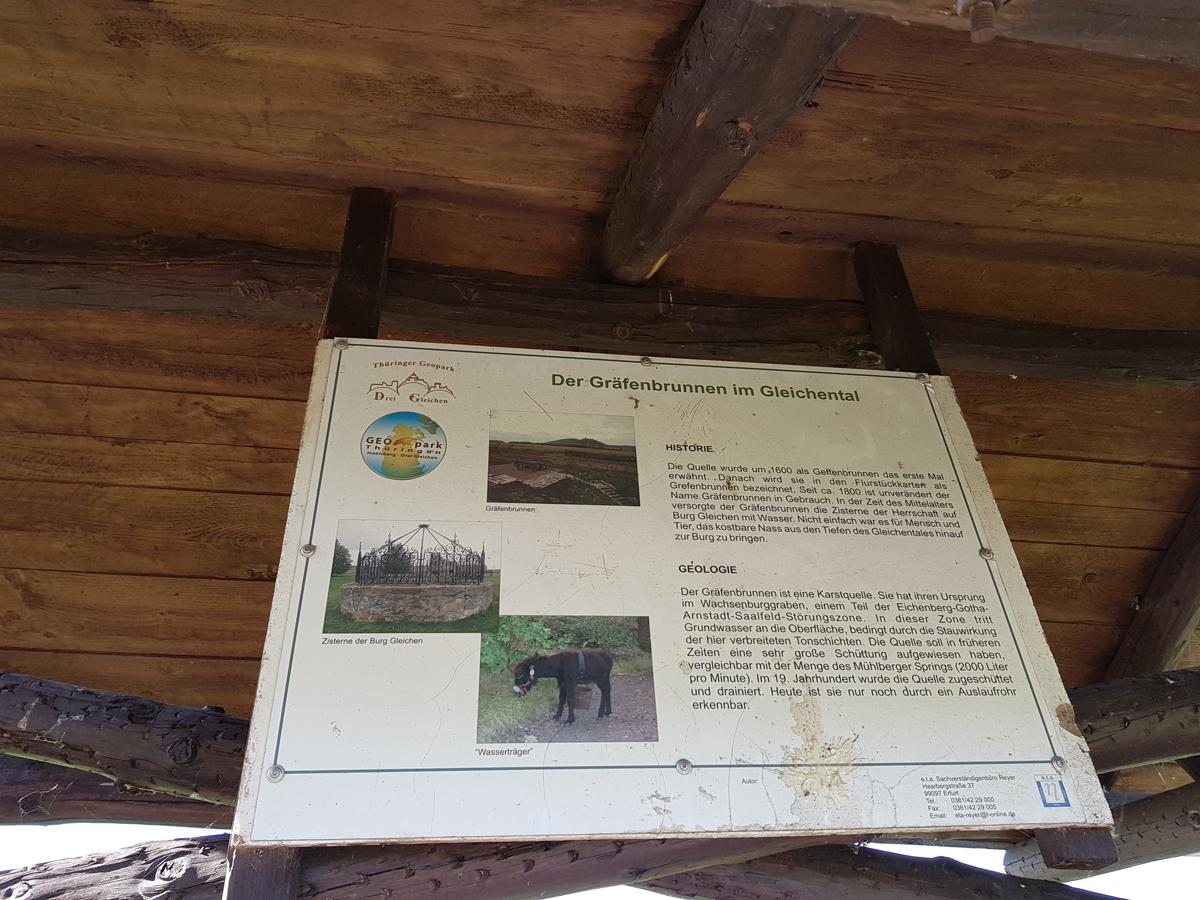 Eine Infotafel des Thüringer Geoparks - hier am Gräfenbrunnen